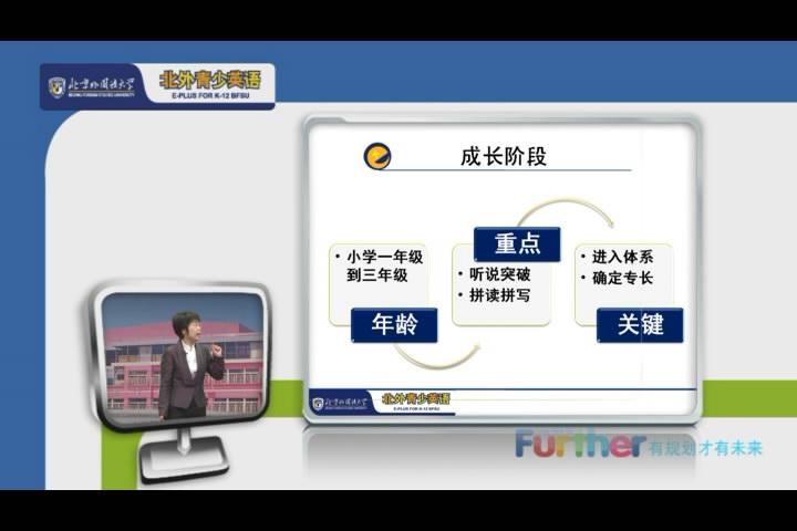 家庭英语教育
